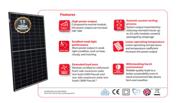 Suntech Infographic for their solar panels